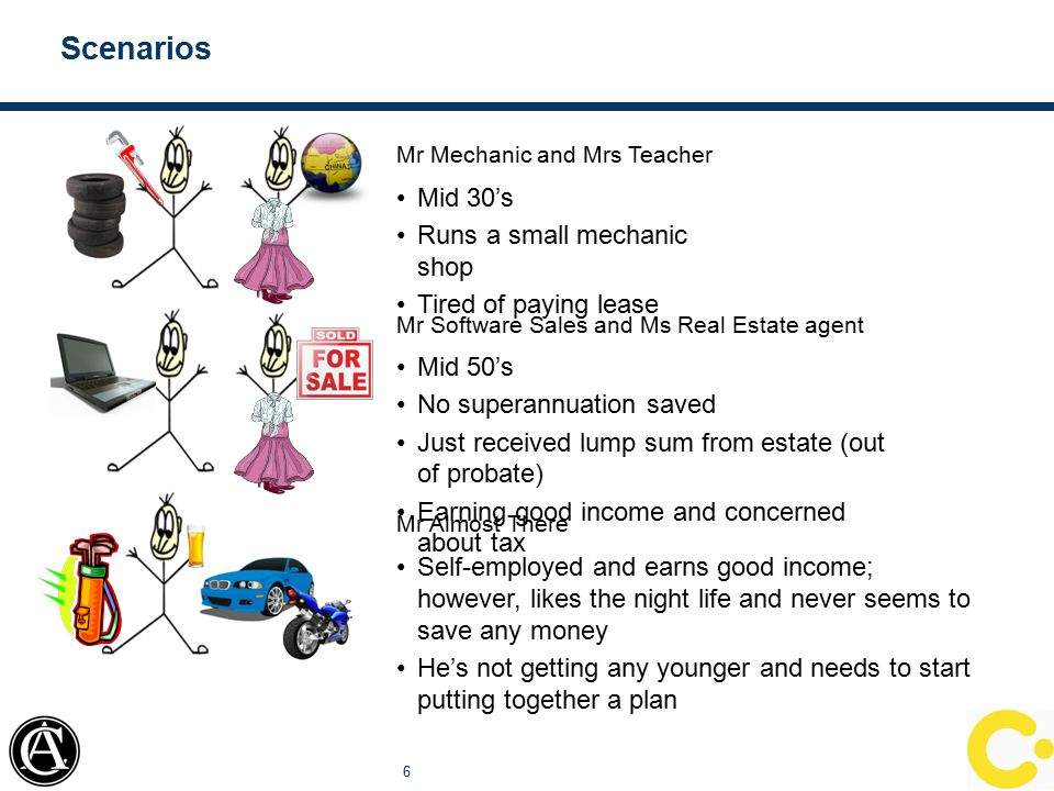Scenarios 6 Mr Mechanic and Mrs Teacher Mid 30's Runs a small mechanic shop Tired of paying lease Mr Software Sales and Ms Real Estate agent Mid 50's
