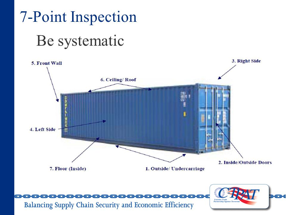 Conduct a Systematic Inspection Begin and end your inspection at the same point every time.