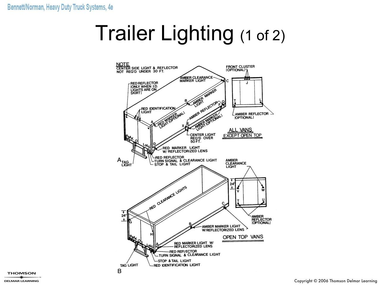Trailer Lighting (1 of 2)