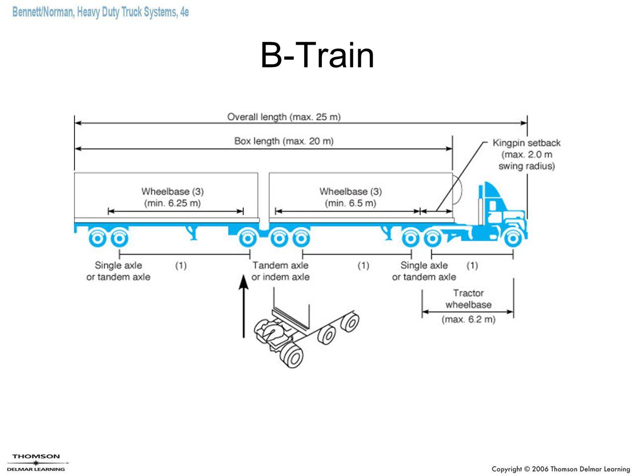 B-Train