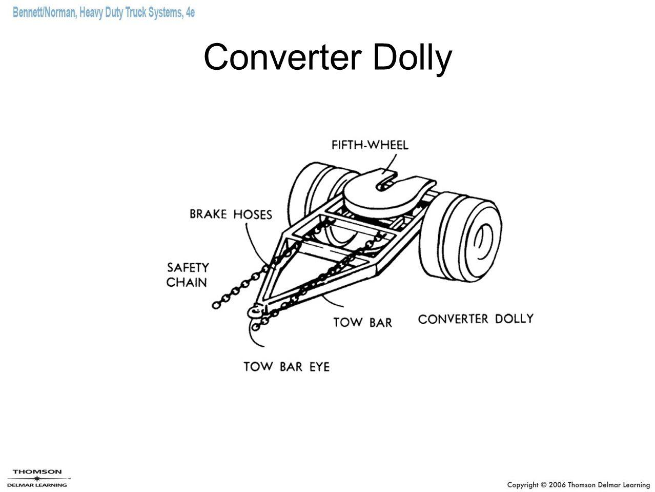 Converter Dolly