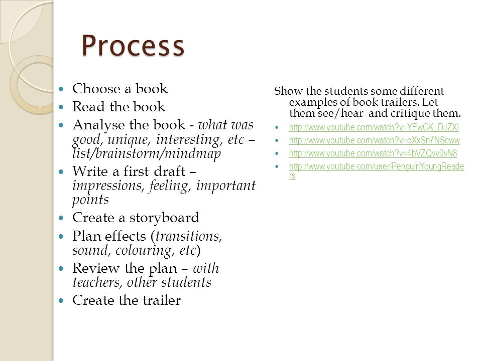 Process Choose a book Read the book Analyse the book - what was good, unique, interesting, etc – list/brainstorm/mindmap Write a first draft – impressions, feeling, important points Create a storyboard Plan effects ( transitions, sound, colouring, etc ) Review the plan – with teachers, other students Create the trailer Show the students some different examples of book trailers.