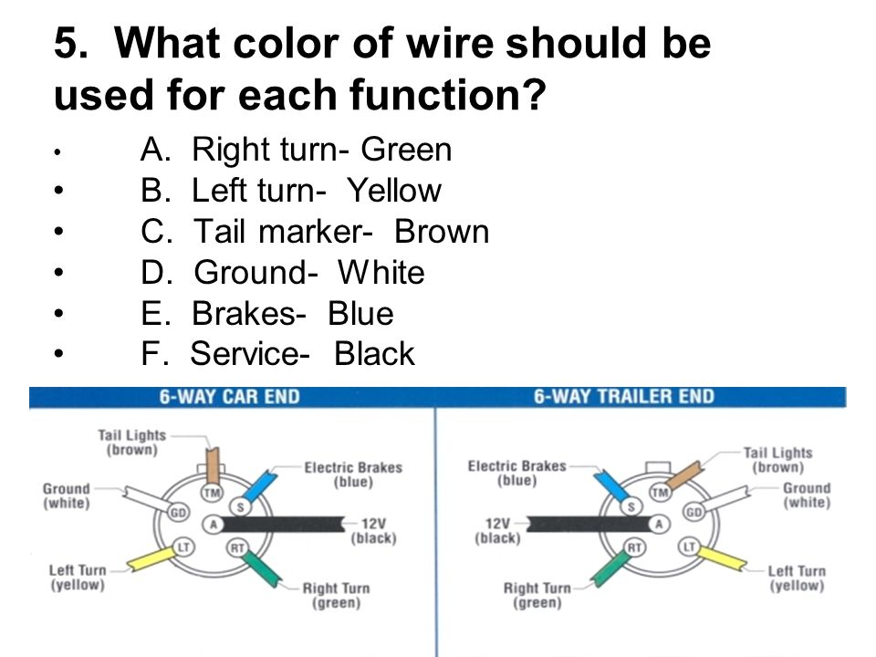 5. What color of wire should be used for each function.