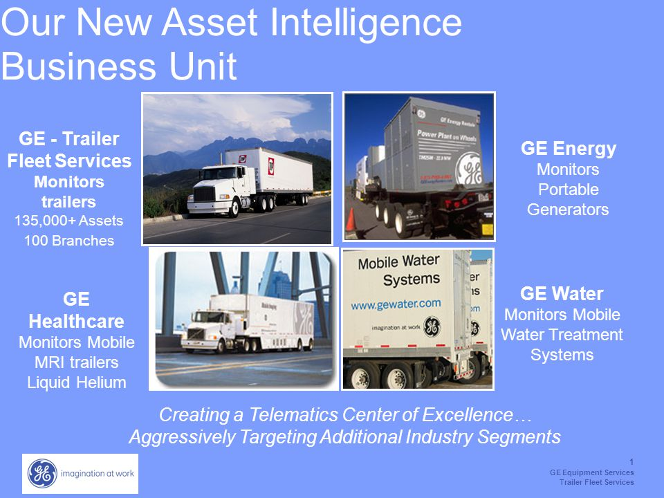 1 GE Equipment Services Trailer Fleet Services Our New Asset Intelligence Business Unit GE - Trailer Fleet Services Monitors trailers 135,000+ Assets 100 Branches GE Healthcare Monitors Mobile MRI trailers Liquid Helium GE Energy Monitors Portable Generators GE Water Monitors Mobile Water Treatment Systems Creating a Telematics Center of Excellence… Aggressively Targeting Additional Industry Segments