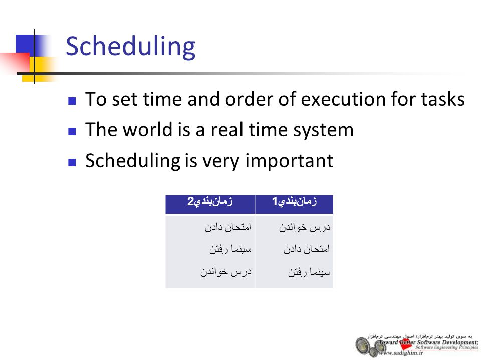 Scheduling To set time and order of execution for tasks The world is a real time system Scheduling is very important زمان ‌ بندي 1 زمان ‌ بندي 2 درس خواندن امتحان دادن سينما رفتن امتحان دادن سينما رفتن درس خواندن