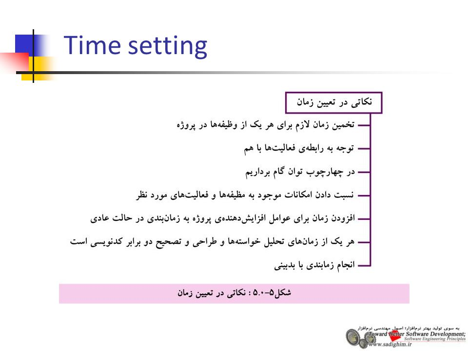 Time setting