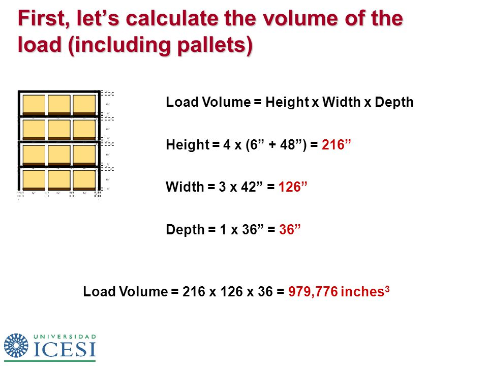 First, let's calculate the volume of the load (including pallets) Load Volume = Height x Width x Depth Height = 4 x (6 + 48 ) = 216 Width = 3 x 42 = 126 Depth = 1 x 36 = 36 Load Volume = 216 x 126 x 36 = 979,776 inches 3