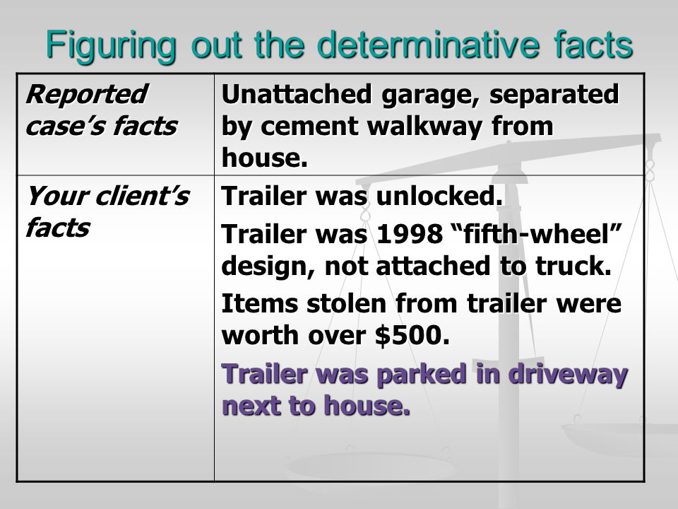 Figuring out the determinative facts Reported case's facts Unattached garage, separated by cement walkway from house. Your client's facts Trailer was
