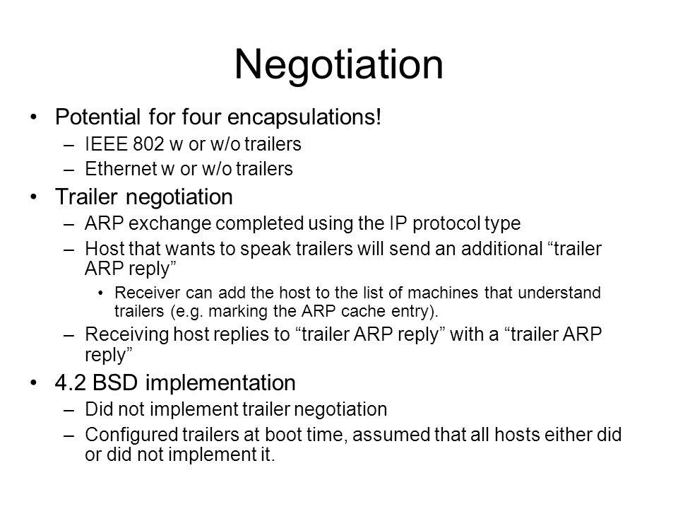 Negotiation Potential for four encapsulations.