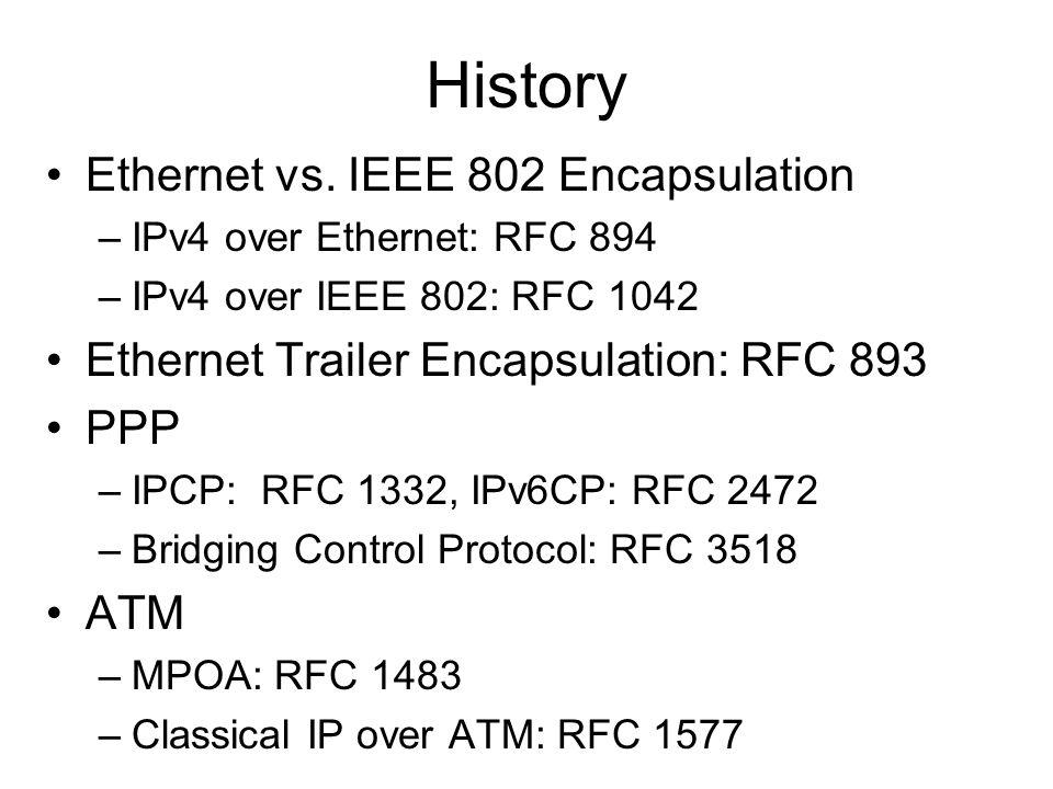 History Ethernet vs.