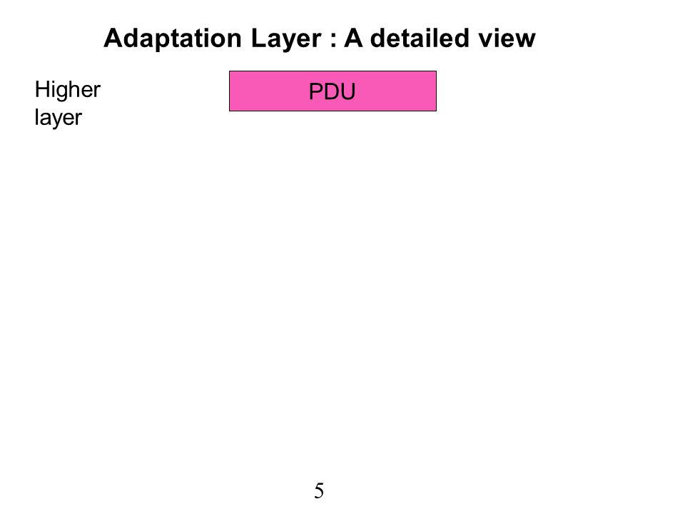 5 PDU Higher layer Adaptation Layer : A detailed view