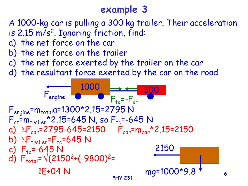 PHY 231 7 example 4 0.5 kg A q=20 o Is there a value for the static friction of surface A for which these masses do not slide.