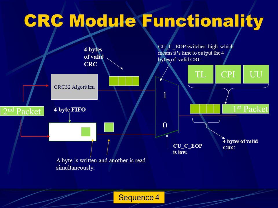 CRC Module Architecture Figure 4