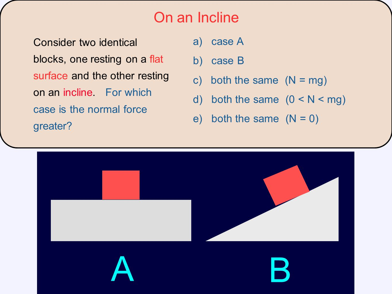 On an Incline a) case A b) case B c) both the same (N = mg) d) both the same (0 < N < mg) e) both the same (N = 0) Consider two identical blocks, one resting on a flat surface and the other resting on an incline.