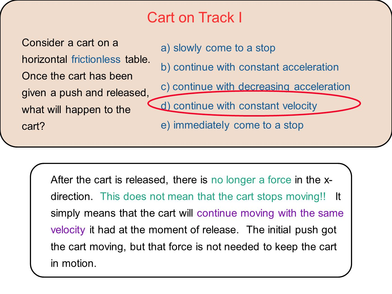 Cart on Track I a) slowly come to a stop b) continue with constant acceleration c) continue with decreasing acceleration d) continue with constant velocity e) immediately come to a stop Consider a cart on a horizontal frictionless table.