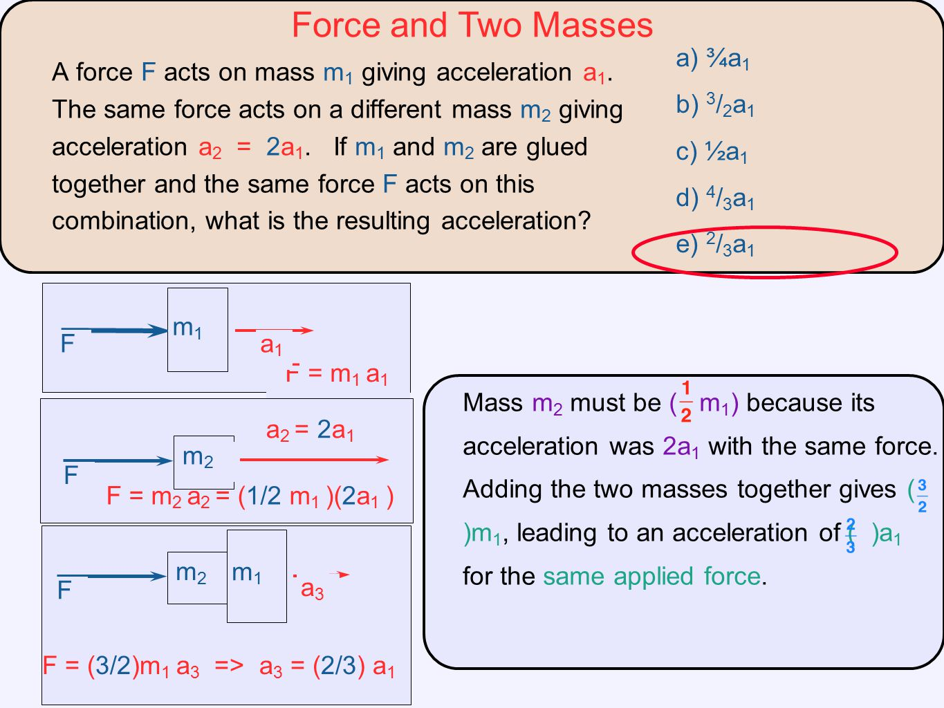 Mass m 2 must be ( m 1 ) because its acceleration was 2a 1 with the same force.