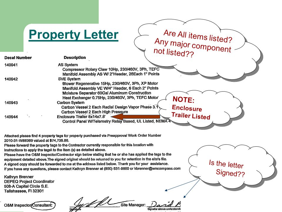 Property Letter Is the letter Signed . Is the letter Signed .