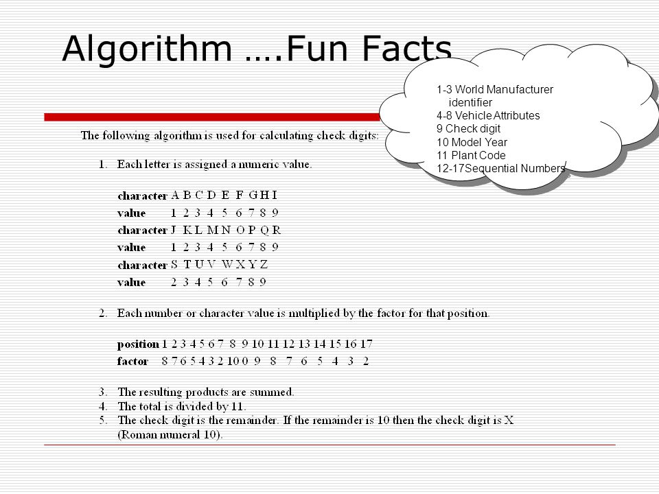 Algorithm ….Fun Facts 1-3 World Manufacturer identifier 4-8 Vehicle Attributes 9 Check digit 10 Model Year 11 Plant Code 12-17Sequential Numbers 1-3 World Manufacturer identifier 4-8 Vehicle Attributes 9 Check digit 10 Model Year 11 Plant Code 12-17Sequential Numbers