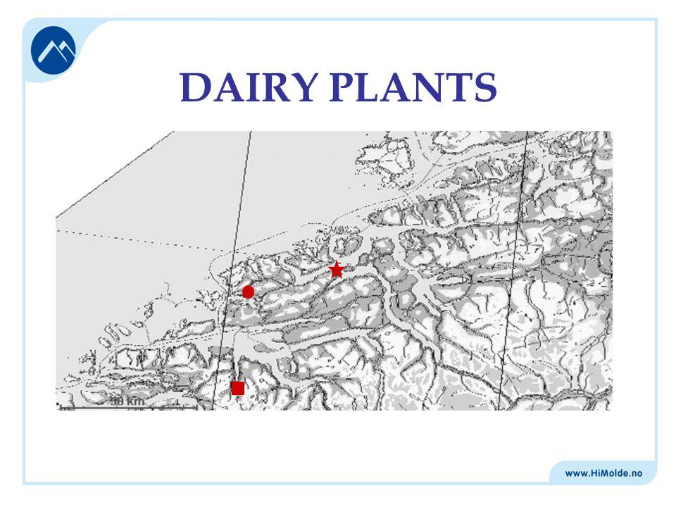 DAIRY PLANTS