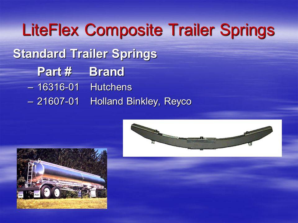 Standard Trailer Springs Part # Brand Part # Brand –16316-01 Hutchens –21607-01 Holland Binkley, Reyco LiteFlex Composite Trailer Springs