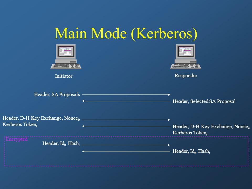 Main Mode (Kerberos) Initiator Responder Header, SA Proposals Header, Selected SA Proposal Header, D-H Key Exchange, Nonce i, Kerberos Token i Header, D-H Key Exchange, Nonce r, Kerberos Token r Header, Id i, Hash i Header, Id r, Hash r Encrypted