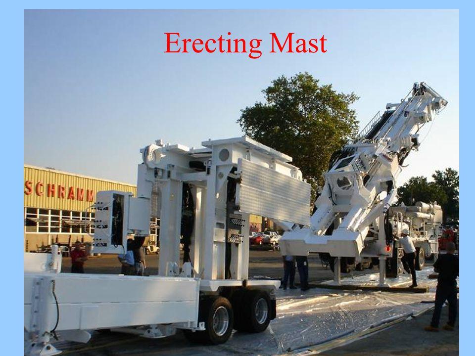 Erecting Mast