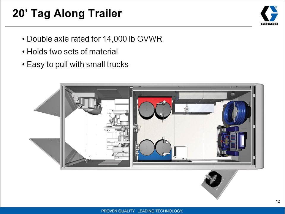 12 20' Tag Along Trailer Double axle rated for 14,000 lb GVWR Holds two sets of material Easy to pull with small trucks