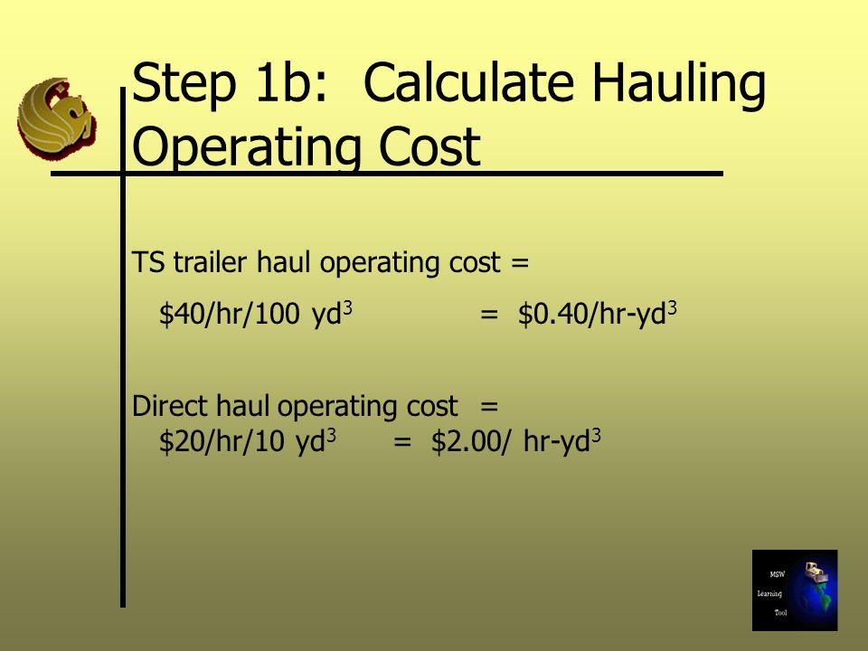 Step 1b: Calculate Hauling Operating Cost TS trailer haul operating cost = $40/hr/100 yd 3 = $0.40/hr-yd 3 Direct haul operating cost= $20/hr/10 yd 3