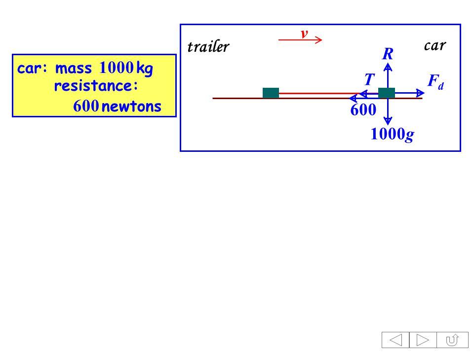 1000g R FdFd v T 600 car trailer car: mass 1000 kg resistance: 600 newtons