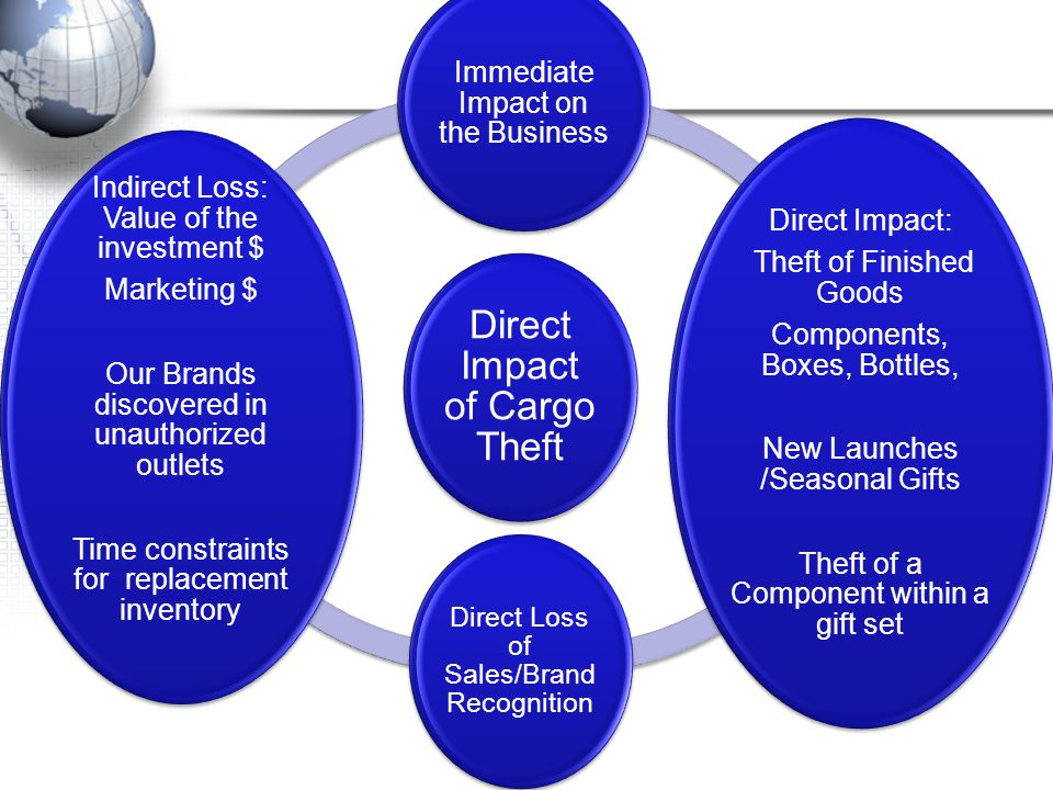 Target Hardening Your Supply Chain Identify weaknesses after an investigation.