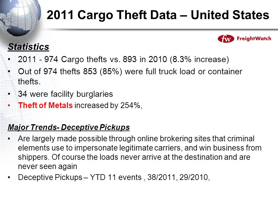 2011 Cargo Theft Data – United States Statistics 2011 - 974 Cargo thefts vs.
