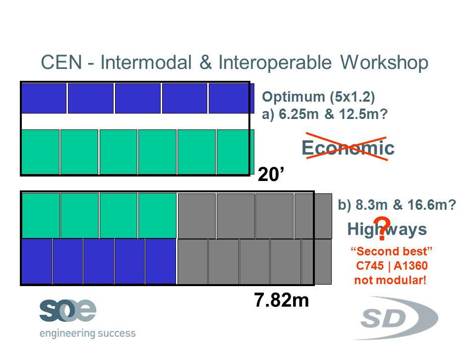 CEN - Intermodal & Interoperable Workshop b) 8.3m & 16.6m.
