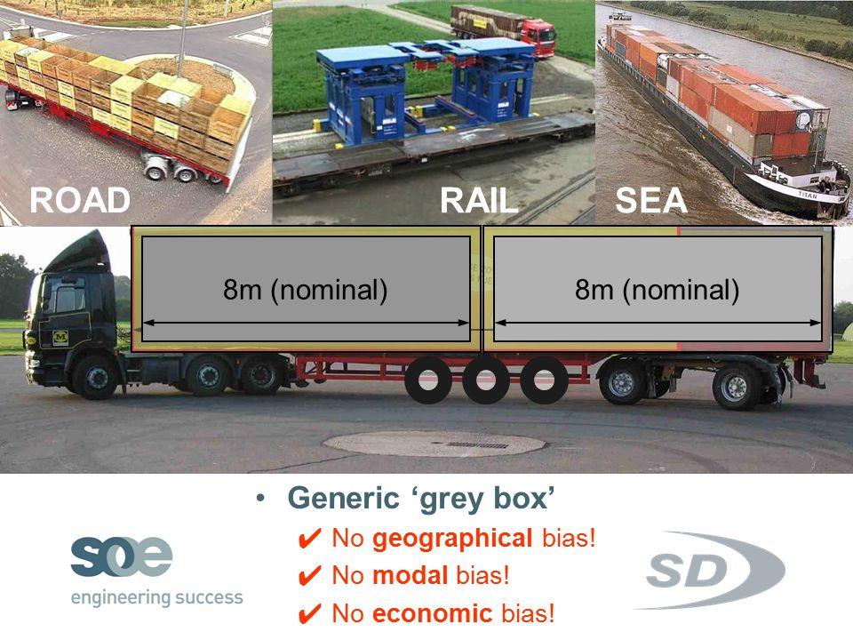 Next generation. 13.6 m Generic 'grey box'  No geographical bias.