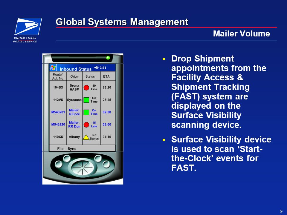 Global Systems Management 9 Mailer Volume  Drop Shipment appointments from the Facility Access & Shipment Tracking (FAST) system are displayed on the Surface Visibility scanning device.