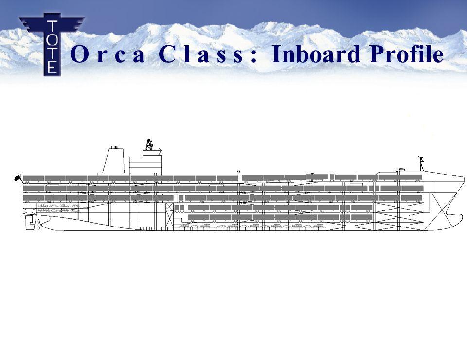 O r c a C l a s s : Inboard Profile
