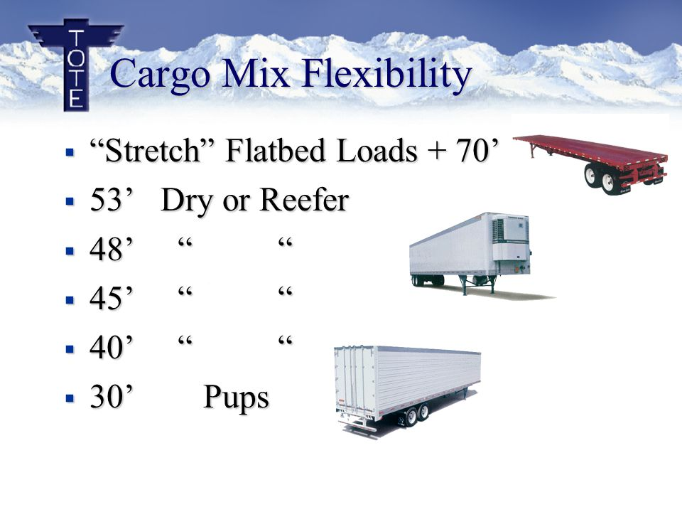 Cargo Mix Flexibility  Stretch Flatbed Loads + 70'  53' Dry or Reefer  48'  45'  40'  30' Pups