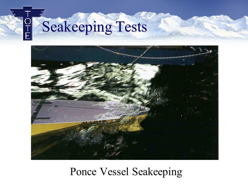 Seakeeping Tests Ponce Vessel Seakeeping