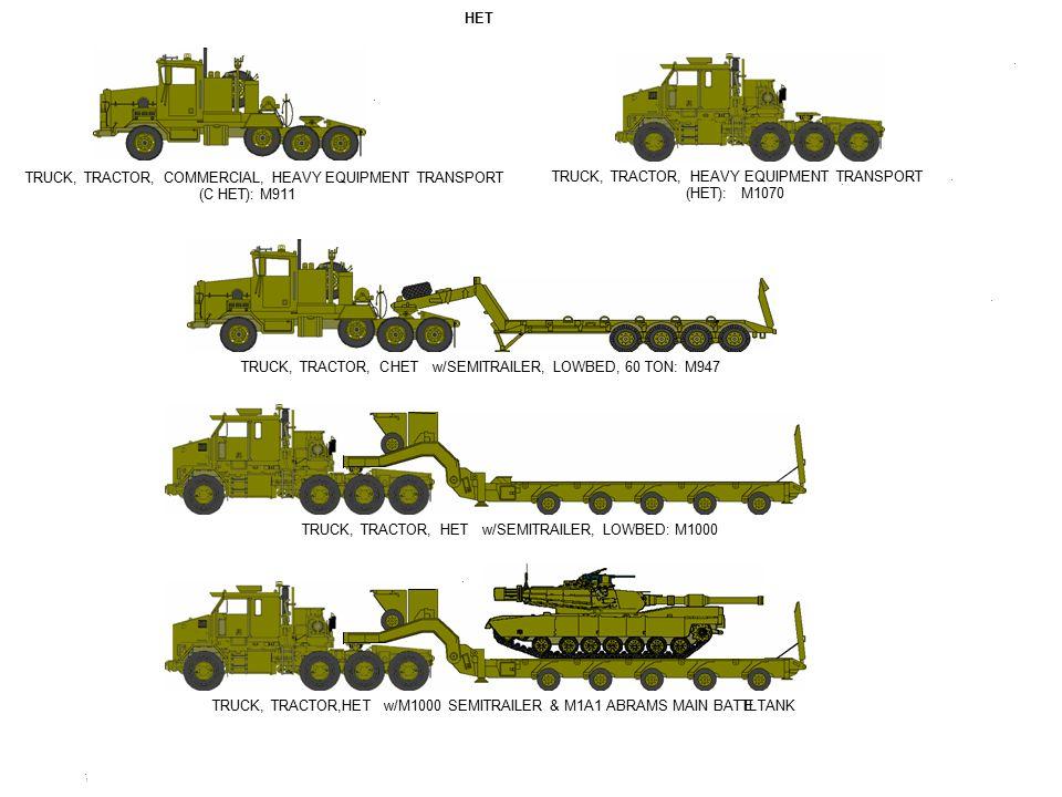 - - - - - - - ) HET - - - - - TRUCK, TRACTOR, HEAVY EQUIPMENT TRANSPORT (HET): M1070 - TRUCK, TRACTOR, HET w/SEMITRAILER, LOWBED: M1000 TRUCK, TRACTOR