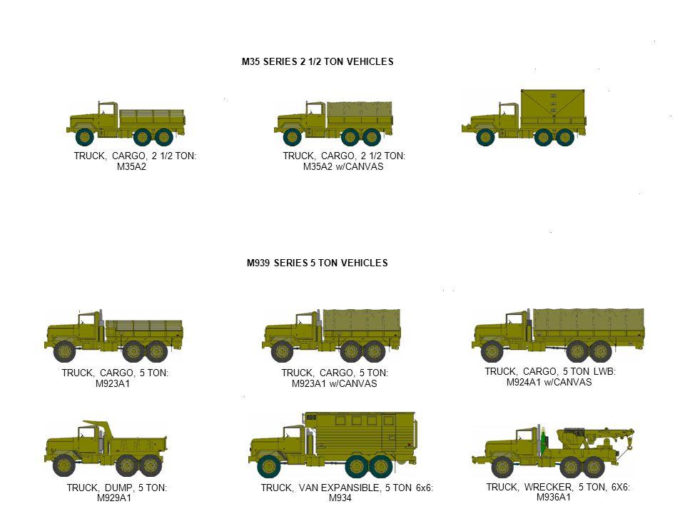 - - - - - - - - - -- - - - M35 SERIES 2 1/2 TON VEHICLES TRUCK, CARGO, 2 1/2 TON: M35A2 w/CANVAS TRUCK, CARGO, 2 1/2 TON: M35A2 M939 SERIES 5 TON VEHI