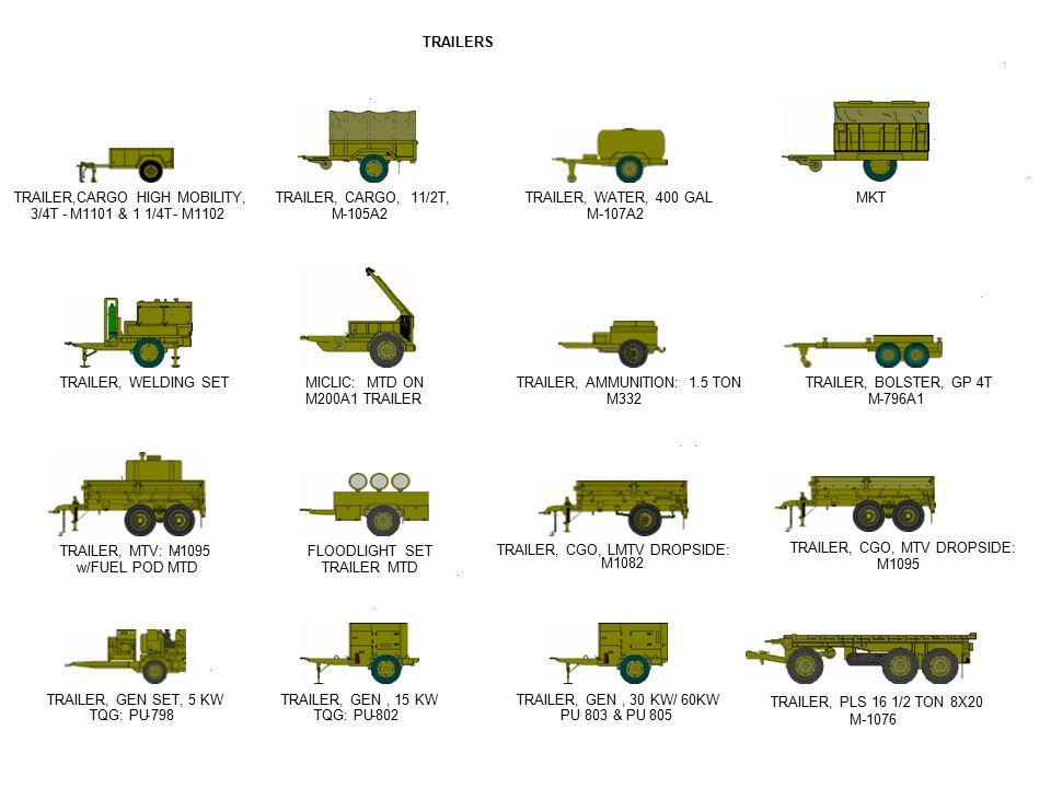 - - - - - - - - - -- - - TRAILERS TRAILER, CARGO, 11/2T, M105A2 TRAILER, WATER, 400 GAL M-107A2 TRAILER, GEN, 15 KW TQG: PU802 TRAILER, GEN, 30 KW/ 60