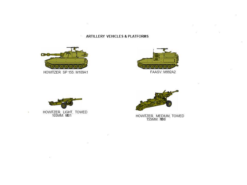 - - - - - - HOWITZER SP 155: M109A1 ARTILLERY VEHICLES & PLATFORMS FAASV: M992A2 HOWITZER, LIGHT, TOWED 105MM: M-101 HOWITZER, MEDIUM, TOWED 155MM: M1