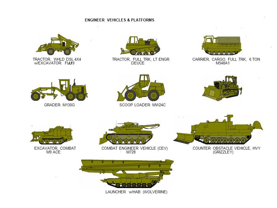 - - - - - - - - - ENGINEER VEHICLES & PLATFORMS TRACTOR, FULL TRK, LT ENGR DEUCE EXCAVATOR, COMBAT M9 ACE TRACTOR, WHLD DSL 4X4 w/EXCAVATOR: FLU419 LA