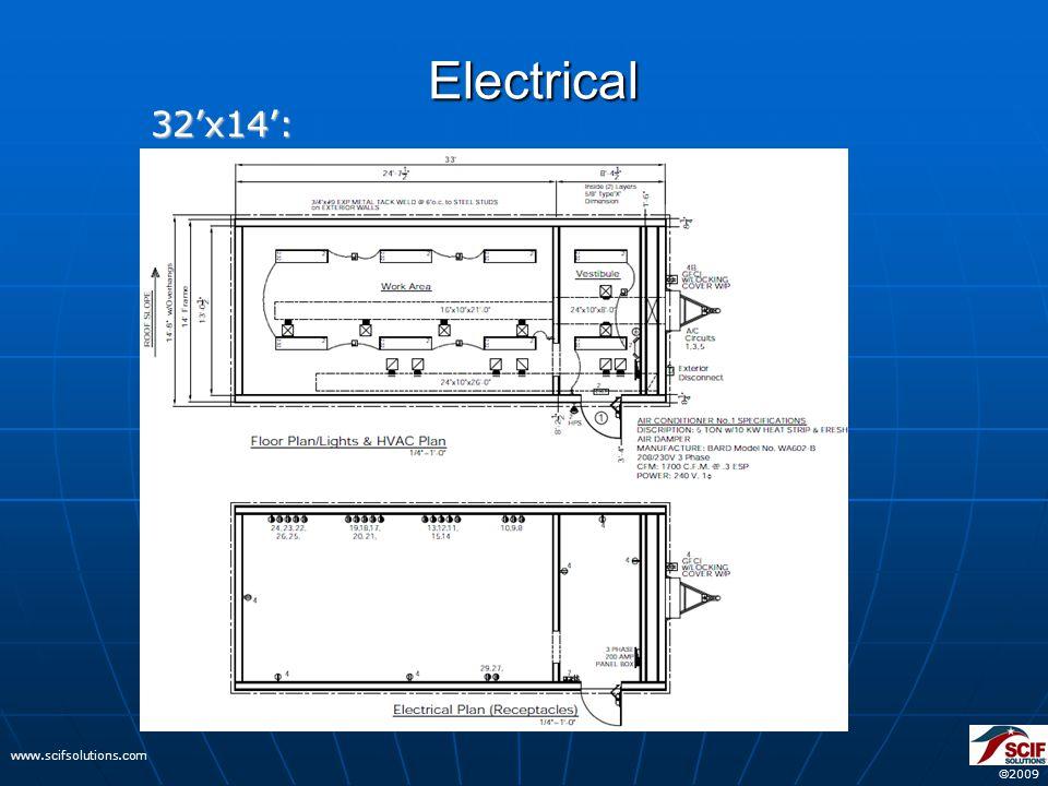  2009 www.scifsolutions.com Electrical 32'x14':