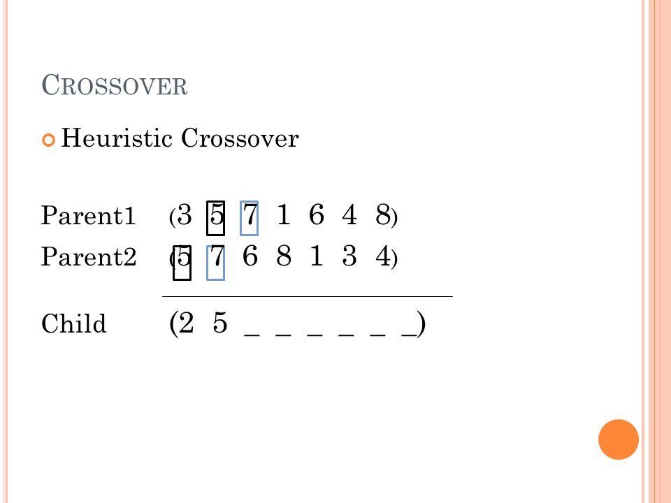Heuristic Crossover Parent1 ( 3 5 7 1 6 4 8 ) Parent2 ( 5 7 6 8 1 3 4 ) Child (2 5 _ _ _ _ _ _) C ROSSOVER