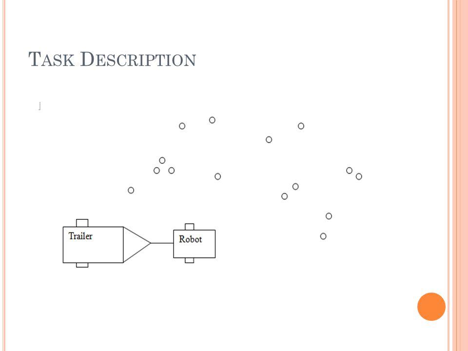 B ASIC A PPROACH TSP( Travelling Salesman Problem) GA (Genetic Algorithm) Group the points Dubins Paths