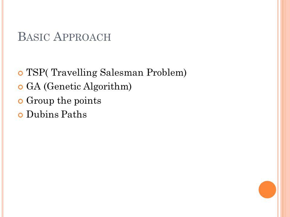 T RAVELLING S ALESMAN P ROBLEM Random Path Optimal Path