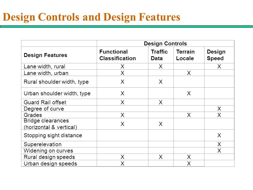 Design Controls and Design Features Design Controls Design Features Functional Classification Traffic Data Terrain Locale Design Speed Lane width, rur
