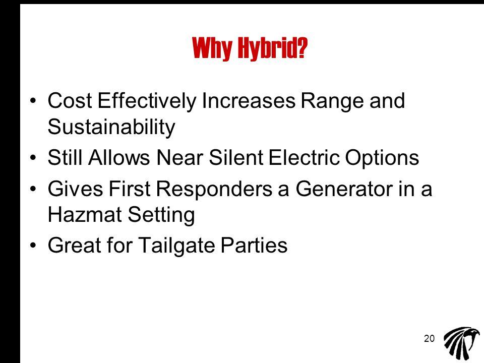 20 Why Hybrid.