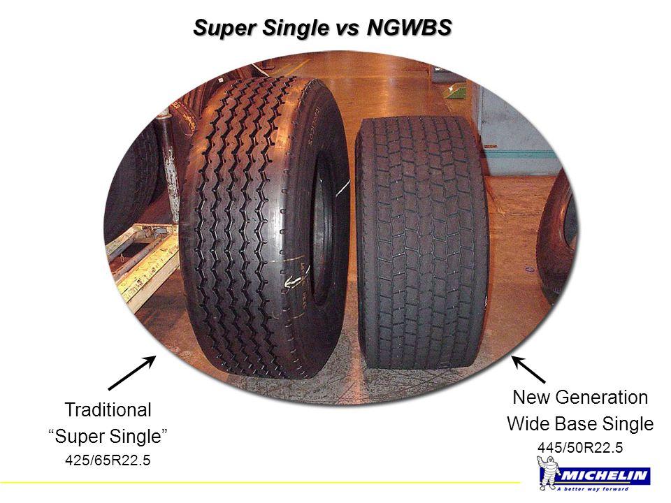 SmartWay EPA Bulletin: Single Wide Tires