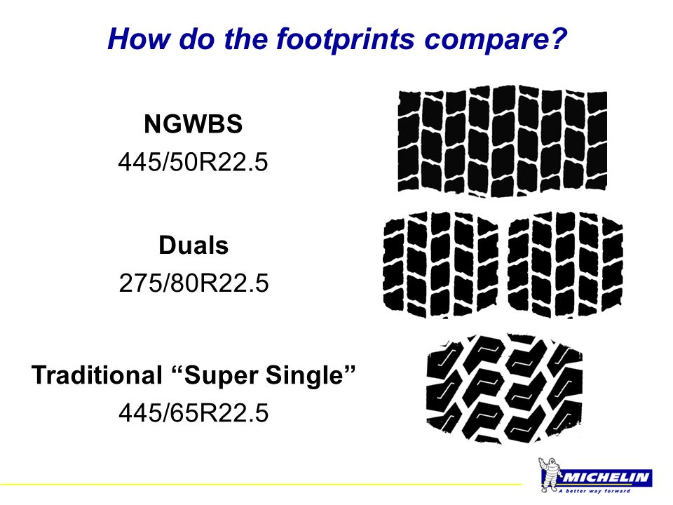 MICHELIN ® X One ® Tires Since its introduction in 2000, MICHELIN ® X One ® tires have helped save –63 million gallons of fuel, and –639,000 metric tons of CO 2 emissions –the equivalent of removing 127,800 cars from the road